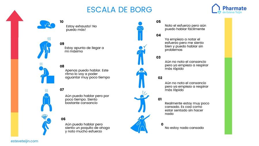Escaba de Borg
