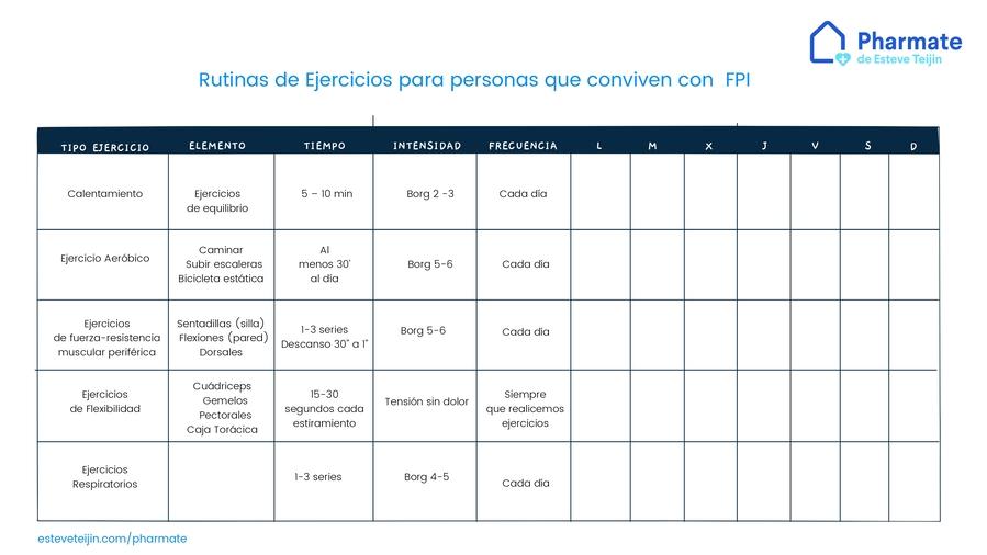 Tabal de ejercicios para personas con FPI